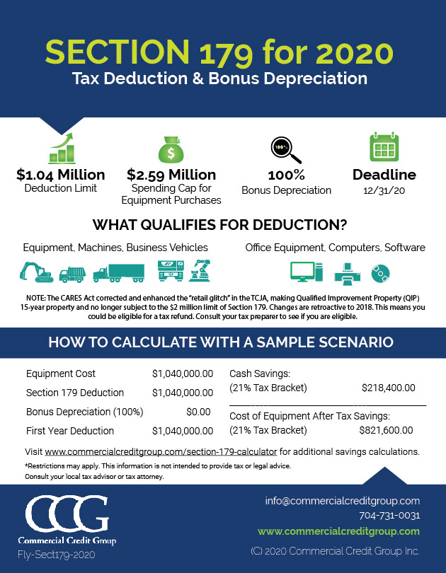 Section 179 & Bonus Depreciation - Saving w/ Business Tax ...