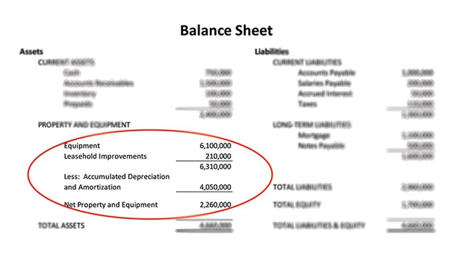 CCG-balance-sheet